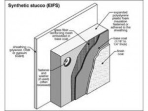 eifs illustration - also known as synthetic stucco rept